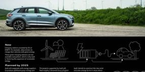 Audi to Fund More Renewable-Powered Charging Stations