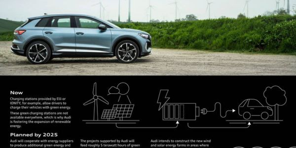 Audi's first project, a massive solar park in Mecklenburg-Vorpommern, will come on stream as...
