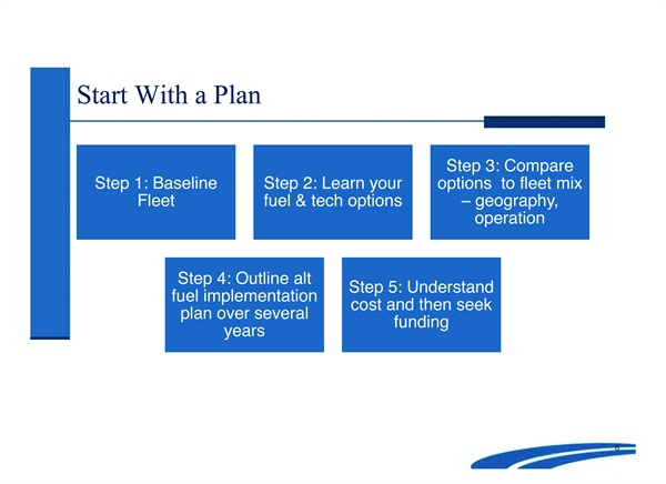 "Fleets can use a five-step process developed by CALSTART to create an alternative-vehicle implementation plan. A plan must be developed prior to ""chasing"" grant funding and is one of the keys to successfully obtaining a grant for fleet programs."
