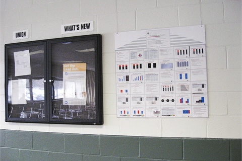 Rochester's Equipment Services division displays its business plan for City employees to see.