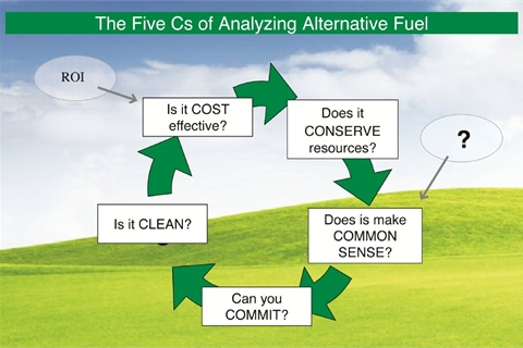 "To help analyze all the different AFVs, Tom Armstrong, director of fleet, created the ""Five Cs of Analyzing Alternative-Fuel Vehicles."""
