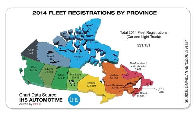 Source: Canadian Automotive Fleet
