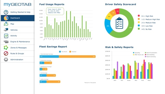 Geotab's solutions can help transform your fleet at a lower price point and starts tracking as soon as you begin driving as well as provides accident notification and detection. (Image: Geotab)