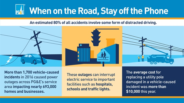 Infographic courtesy of PG&E