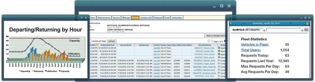 The FleetCommander software allows fleet managers to track data about motor pool vehicles and right-size their fleets. Image courtesy of Agile Access Control