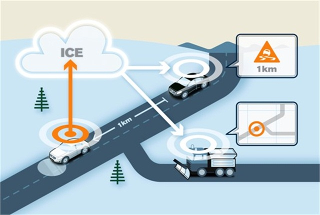 When a test car detects a slippery road condition, the information is relayed via Volvo Cars' database. Graphic courtesy of Volvo Cars.