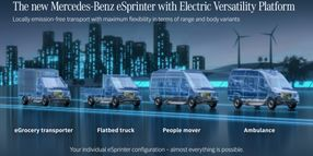 Mercedes eSprinter Headed to U.S.