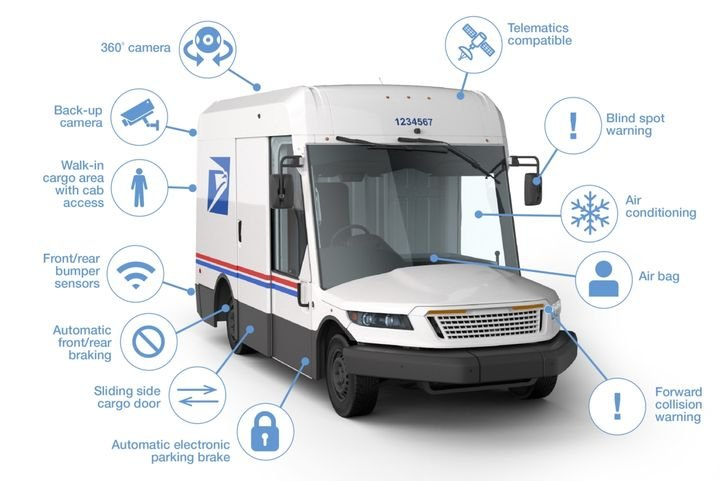 The NGDV vehicles will include air conditioning and heating, improved ergonomics, and some of the most advanced vehicle technology — including 360-degree cameras, advanced braking and traction control, air bags, a front- and rear-collision avoidance system that includes visual, audio warning, and automatic braking. - Photo: USPS