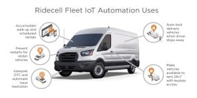 Ridecell Launches Platform to Convert Vehicle Data into Automated Operations