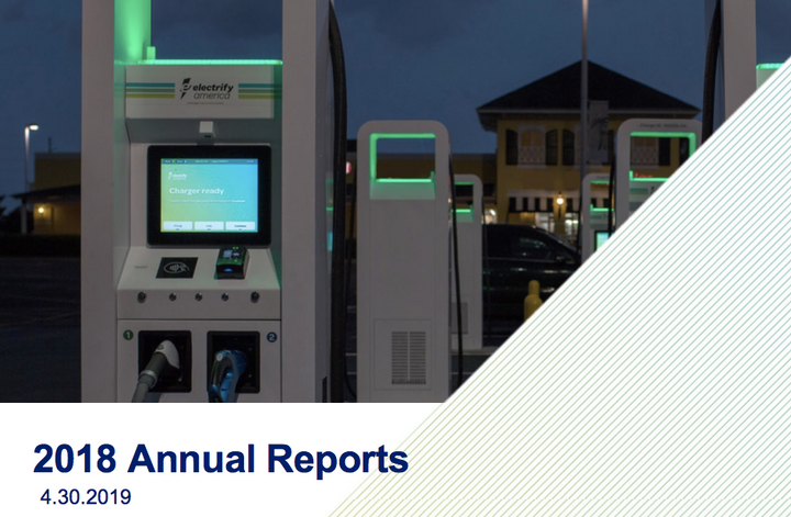 The annual reports also demonstrate tremendous progress with workplace and multiunit dwelling charging station deployment, and the launching of Green City programs in Sacramento. - Photo via Electrify America.