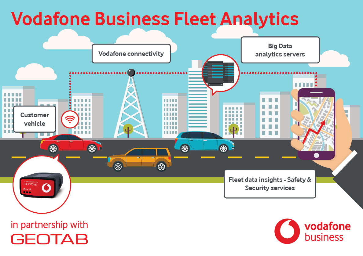 Vodafone, Geotab Collaborate to Advance Telematics Platform