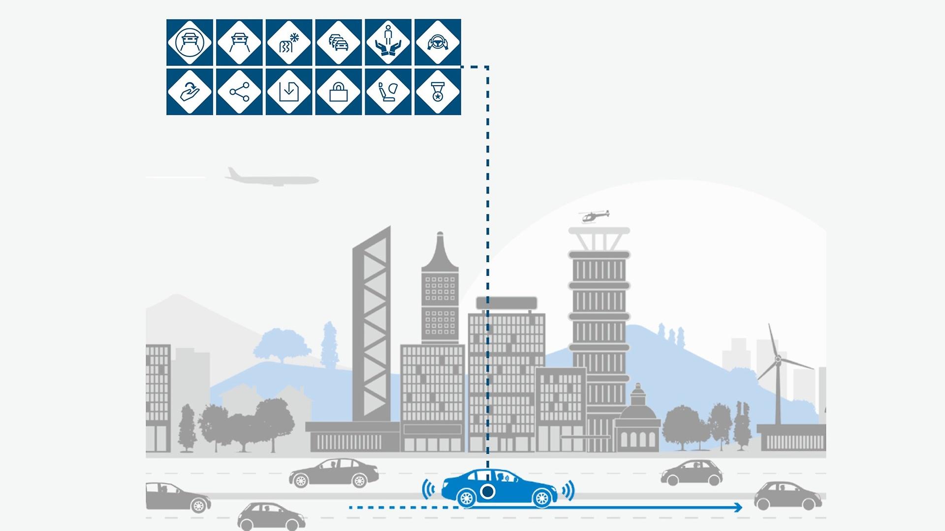 AV, Auto OEMs Define 12 Guiding Safety Principles for Safe Autonomous Driving