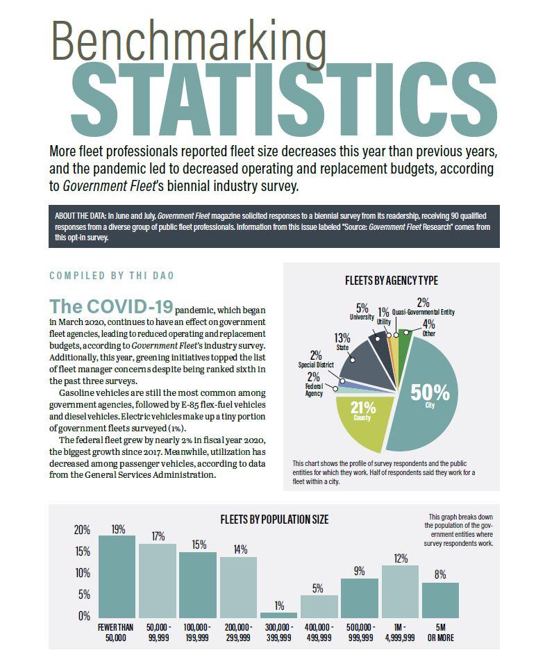 2021 Benchmarking Statistics