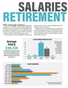 2021 Salaries & Retirement Plans