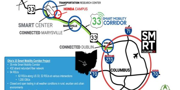 The 33 Smart Mobility Corridor, in the Columbus Region Beta District, is a 35-mile highway...