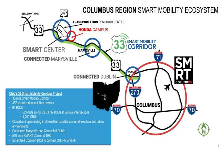 The 33 Smart Mobility Corridor, in the Columbus Region Beta District, is a 35-mile highway corridor just northwest of Columbus that crosses three counties. - Photo: 33 Smart Mobility Corridor