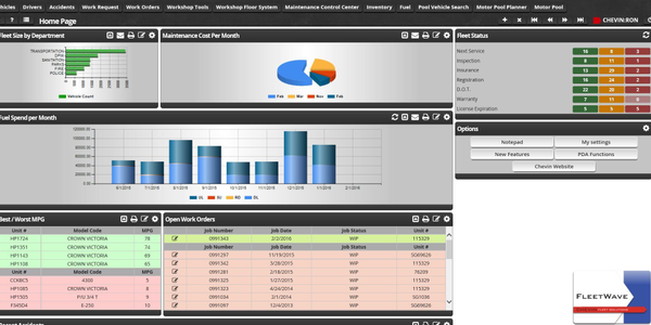 Chevin provides a platform that allows fleets to pull together data in a way so they can attack...