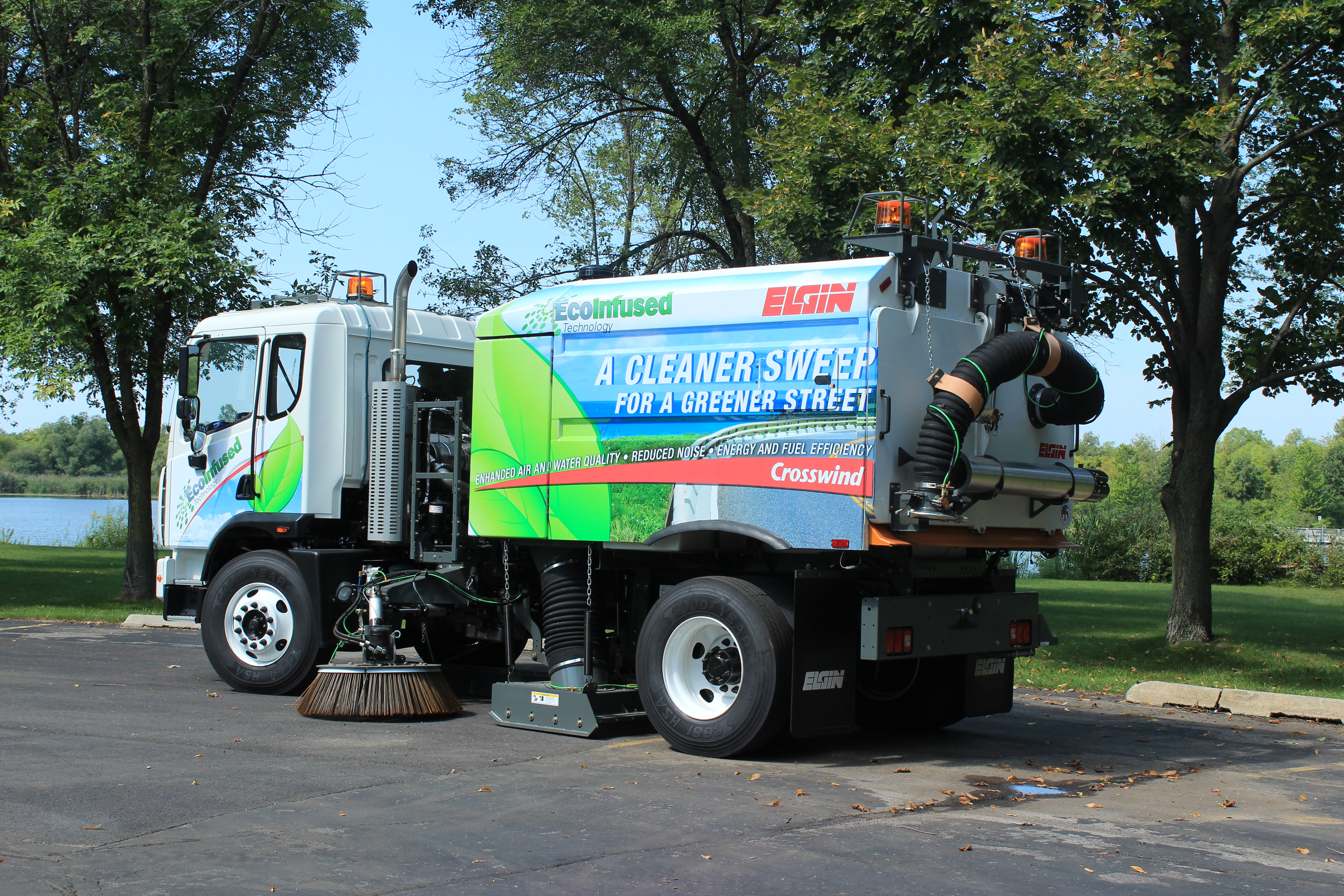 The State of Street Sweepers