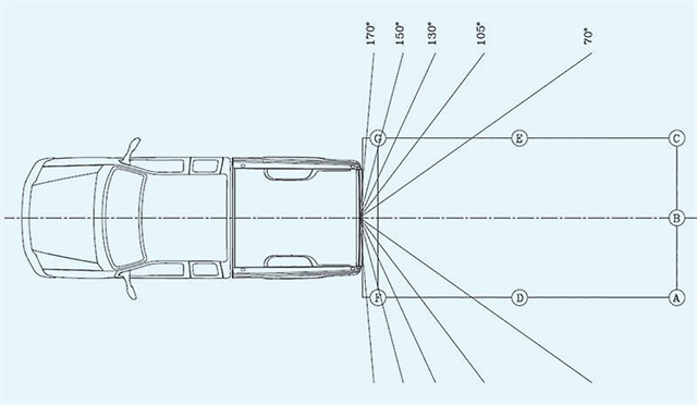 The Eugene Water & Electric Board found that it needed a wide-view camera, at least 170 degrees, to capture all the marked cylinders in its grid. Drawing courtesy of EWEB