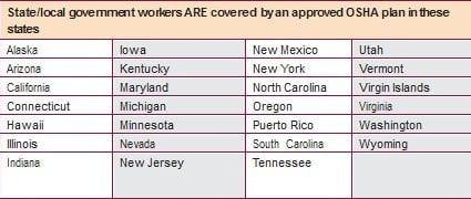 State and local government workers in half of all states are covered by a federal OSHA-approved plan.