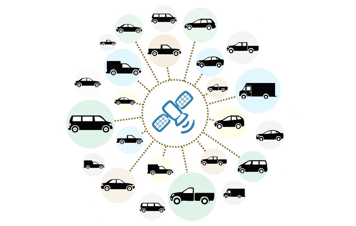 Telematics Implementation in the Federal Fleet - Telematics