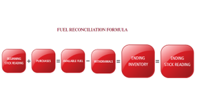 How to Perform a Fuel Reconciliation