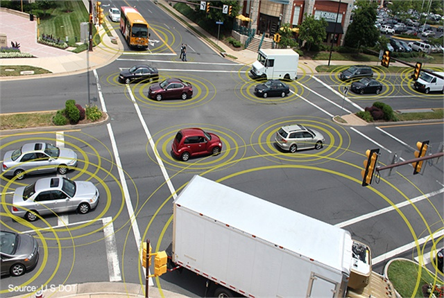 Image of connected vehicles courtesy of U.S. Department of Transportation