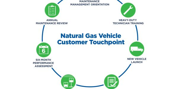 Touchpoint is designed to ease the transition to natural gas vehicles.
