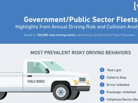 Public Fleet Risky Driving Behaviors Involve Seat Belts, Failure to Stop