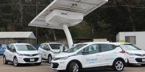 San Diego Launches Solar-Powered EV Charging Stations