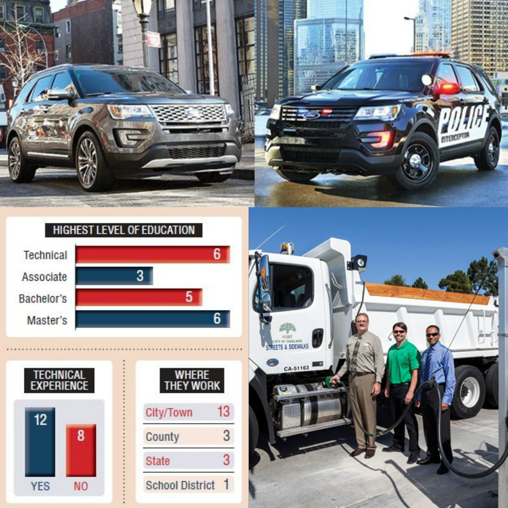 Government Fleet's Top 10 Articles for 2016