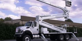 Terex Aerial Devices Recalled for Unexpected Movement