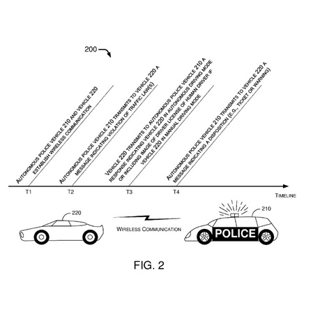 A rendering from Ford's patent application depicting wireless communication between the offending vehicle and the autonomous police vehicle.