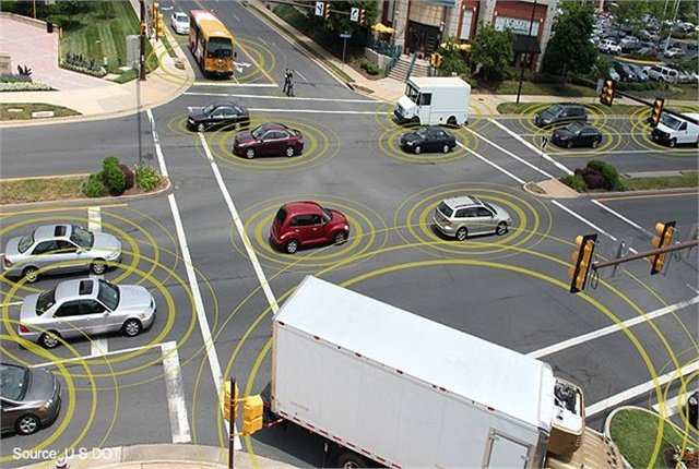 Connected vehicles can improve safety and reduce traffic congestion.Image courtesy of the U.S. Department of Transportation