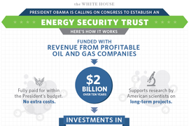 Obama Proposes Energy Security Trust, Which Would Set Aside $2 Billion to Fund Alt-Fuel Transportation Research