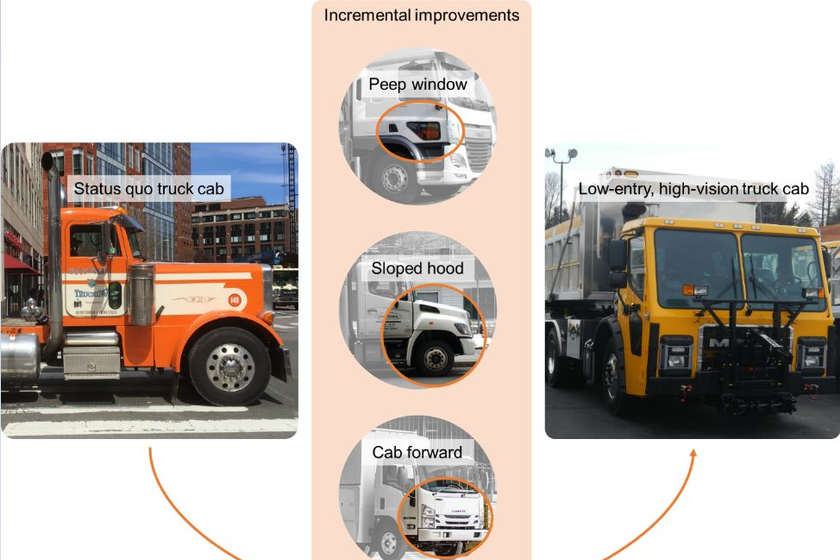 New York City Transitions to Safer 'High Vision' Trucks