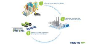 Calif. City Fuels Diesel Trucks with Waste
