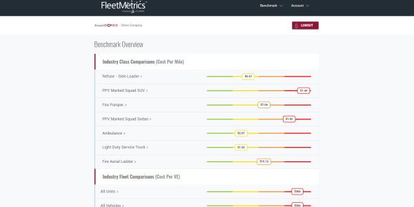 AssetWorks Launches Fleet Benchmarking Tool Powered by Utilimarc