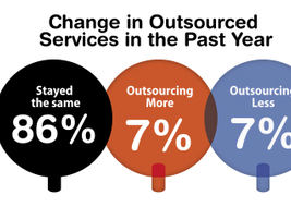 Fleets that began bringing work in-house that were previously outsourced say they are doing so...