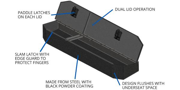 OPS Secure Underseat Storage