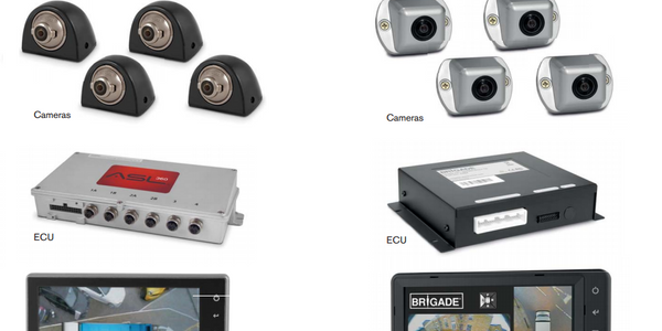 Backeye 360-Degree Camera System