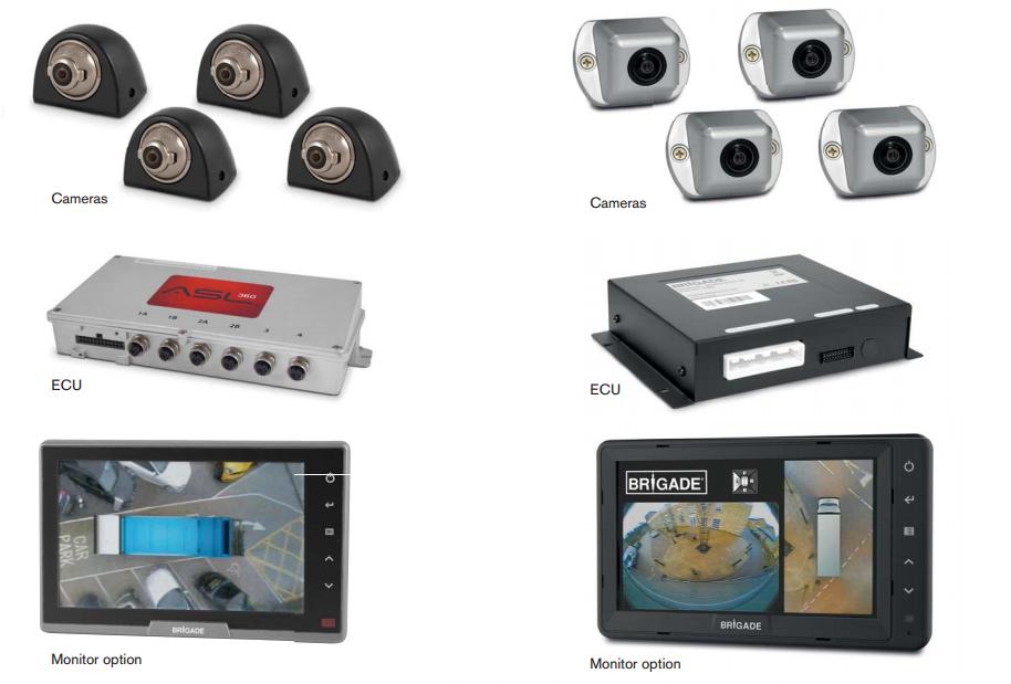 Backeye 360 Degree Camera System Safety Government Fleet