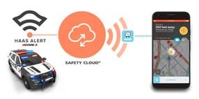Code 3 and HAAS Alert Launch Connected Safety Solution