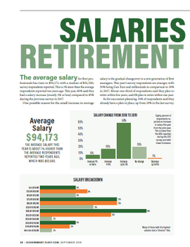 2019 Salaries & Retirement Plans