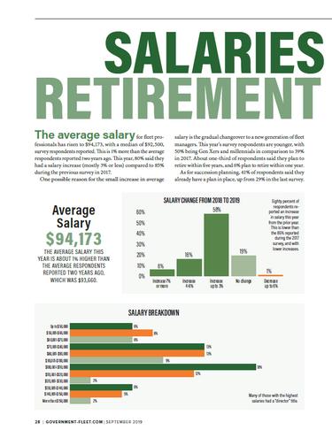 2019 Salaries & Retirement Plans