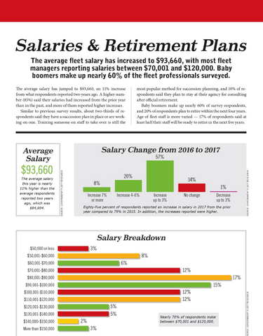 2017 Salaries and Retirement Plans