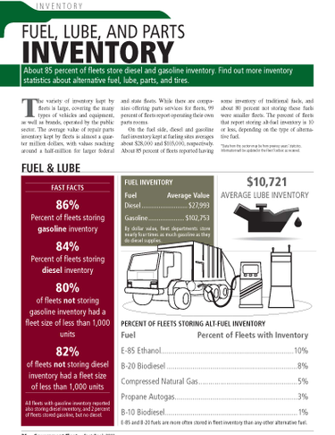 2011 Fuel and Parts Inventory