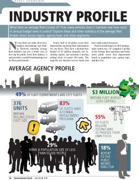 2011 Industry Profile