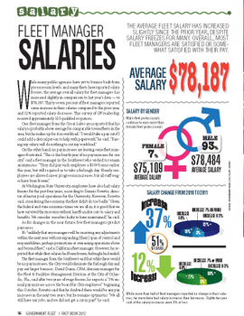 2012 Fleet Manager Salaries