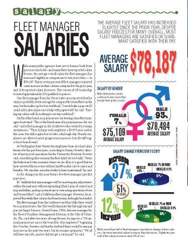 2012 Fleet Manager Salaries